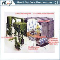 Electric Sandblasting Machinery