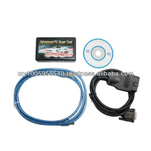 Last wholesale for Dyno-Scanner for Dynamometer and Windows Automotive Scanner wholesale