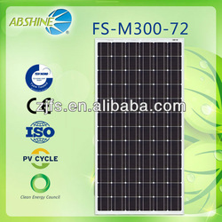 Best price per watt solar panels