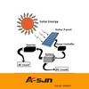 hot sale poly 230w solar panel with best price per watt