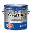 GRAFFITE (GRAPHITE)