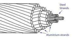 Alluminium Conductors Steel Reinforced 54/7/2.90