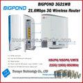 Original desbloquear hspa+ 21.6 mbps bigpond 3g21wb 3g equipamentos de rede sem fio e ethernet rj45 porto