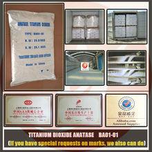 China Denitration Catalyst titanium dioxide manufacturers
