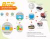 Biogas Project/ Biogas equipment/ portable biogas plant