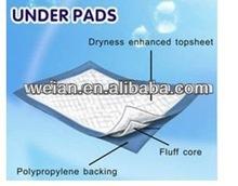 moisture absorbing pad