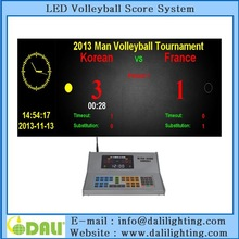 Professional full color minor league volleyball scoreboard