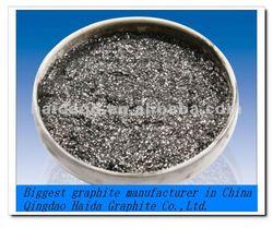high conductivity material