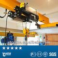 ferramentas utilizadas para oficina mecânica guindastes overhead
