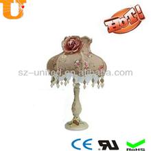 antique lamp shades/ decorative table lamps