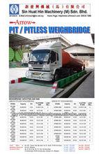 Weighbridge & Truck Scale System