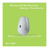Microwave and Infrared Motion Detector Wireless
