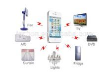 Telecomando domotico, controllo del telefono mobile