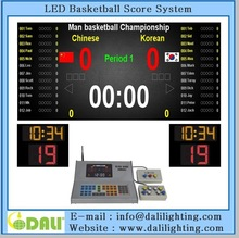 User friendly full color basketball scoreboards for indoor sports game play