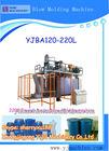 Accumulator blow moulding equipment