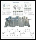 composite floor steel decking sheet