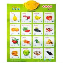 XHAIZ colorful sound kids fruit wall chart