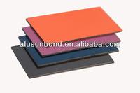 aluminum composite panel specifications