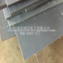 nylon plastic track panel