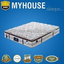 Foshan bedroom furniture,bamboo mattresses,memory foam