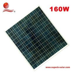 monocrystalline solar panel energy