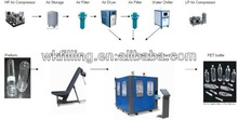 6 Cavity PET Bottle Making/Blowing Machine Preform mould