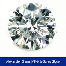 BEST SALE AAA GRADE cabochon oval cz wuzhou synthetic gemstones