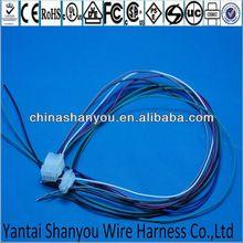 wire classification standard