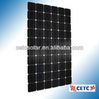 high efficiency and electrical character solar panel 480w