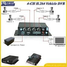 Economical H.264 compression 4ch CCTV Surveillance Security car DVR
