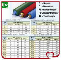 many kinds of printing machinery parts rubber roller of heidelberg gto 52