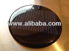 Hot Sale Solar Mini Panel