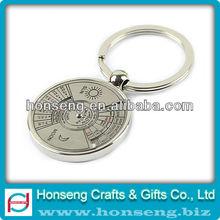 House Design Metal Laser Engraving Name Keychains