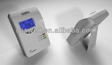 Multi color indication intelligent indoor VOC detector