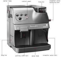 About Coffee Machine & SAECO Coffee Machine
