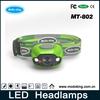 Mini led headlamp super headlight Hunting Sport lamp