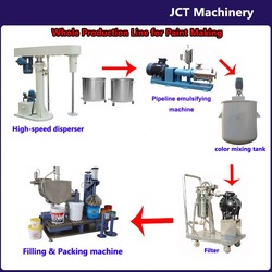 auto paint sealant making machines and whole production line