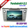 2 din 8 inch Android touch screen toyota avensis car dvd player with car radio dvd gps navigation system PIP DVD