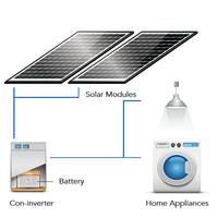 Bluesun top quality easy install mechanical solar system model