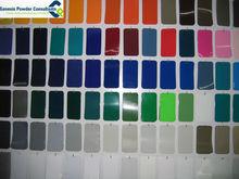 RAL Colors Powder Coating