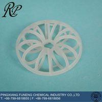 145mm Plastic tellerette ring