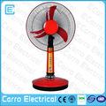 Solar exterior soportar ventiladores ADC-12V16A solar AC DC fan home
