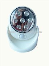 Wireless LED Motion Sensor Drawer Cabinet Night Lightlight sensors for home automation
