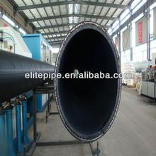ASTM A588 Gr.D Gr.F Gr.E TYPE7 60 65 High strength low alloy steel pipe