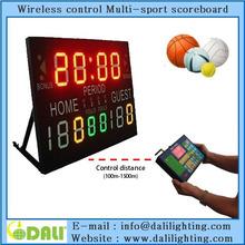 LED Floor Gymnastics Scoreboard basketball