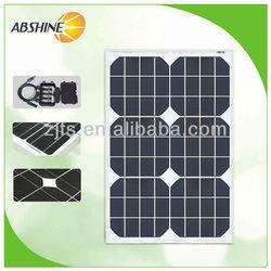 price per watt solar panels