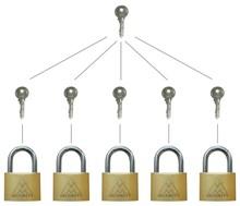 Brass padlock with master key