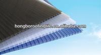 polycarbonate hollow panel