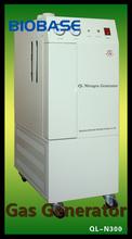 Lab QL Series Nitrogen Generator, laboratory gas generator