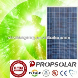 Popular, High Quality ,and TUV 270w poly solar panel price in China
